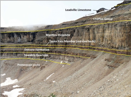 "FIGURE 3: North wall of the ""Horseshoe Cirque"" on the east side of Horseshoe Mountain, 11 km southeast of Leadville, Colorado. The vertical distance between the base of the Leadville Limestone and the base of the Sawatch Quartzite is about 195 meters. A complete description of these units can be found in Kellogg and others (2017)."